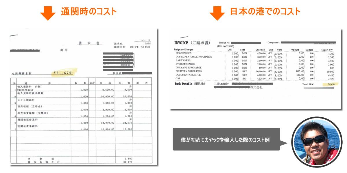 カヤック通関コスト例